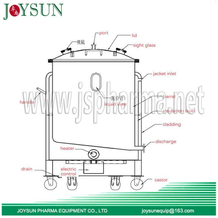 gelatin-service-tank-customized-1
