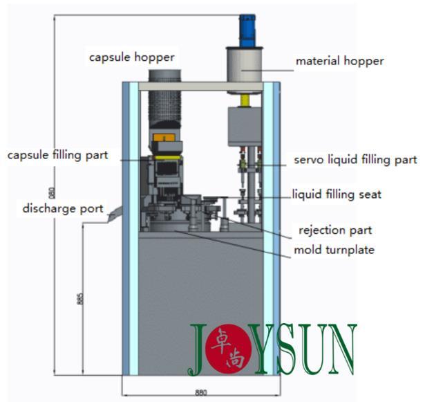liquid-capsule-filling-machine-structure