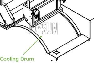 softgel-machine-cooling-drum