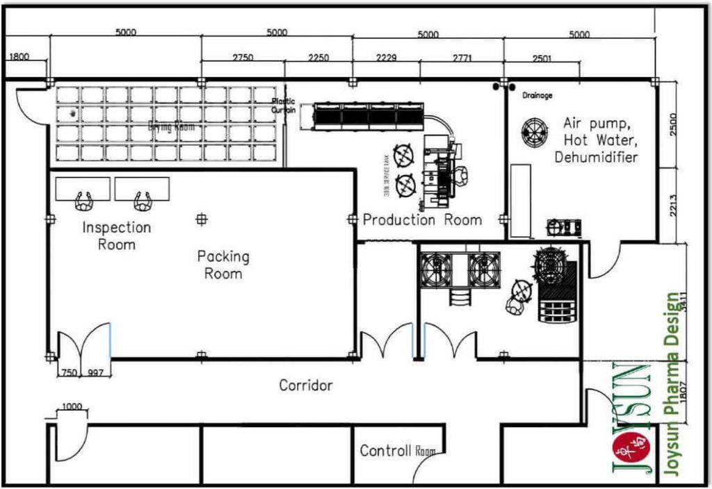 softgel-encapsulation-machine-room-design