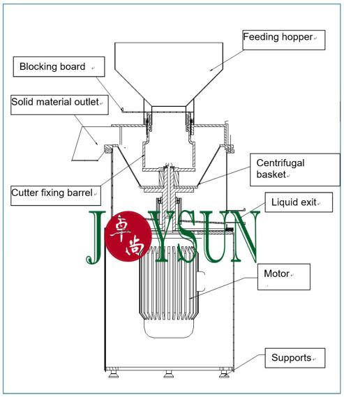 softgel-recycling-machine-review