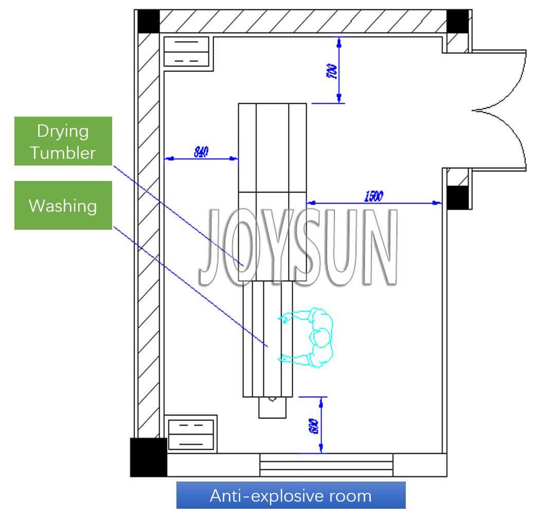softgel-washing-machine-layout