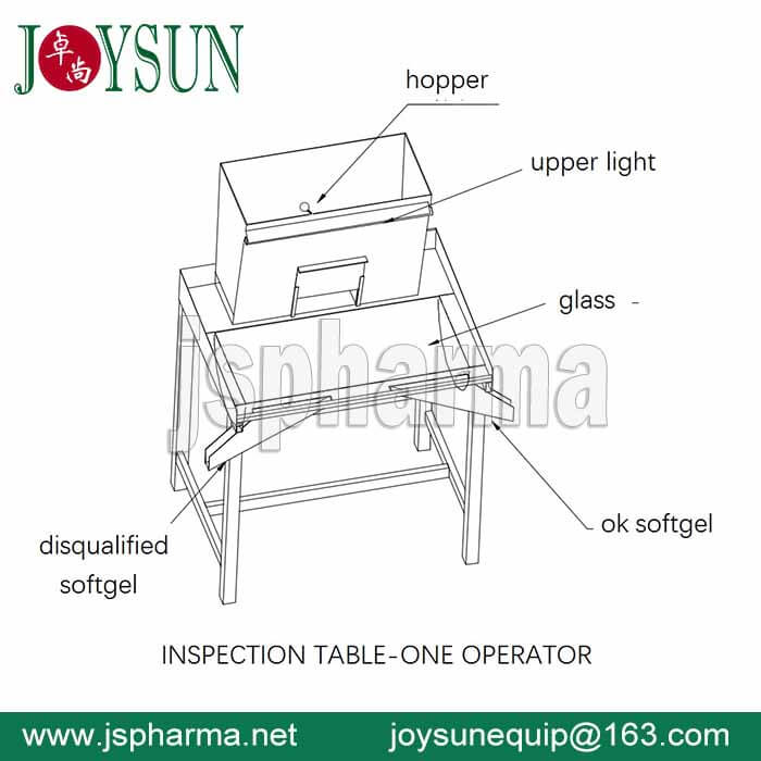 Softgel-Inspection-Table-One-Operator