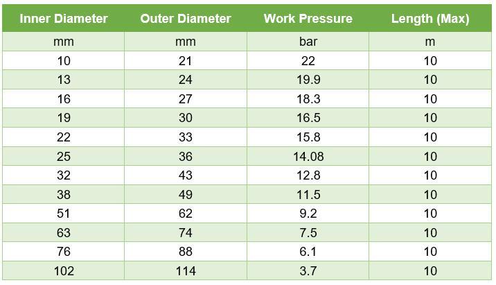silica-tube-parameter