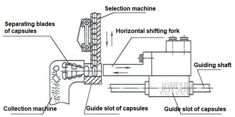 Decapsulation-Machine