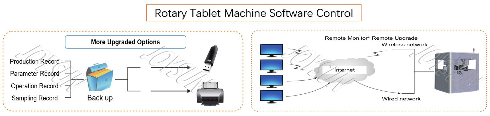 rotary-tablet-machine-software-control