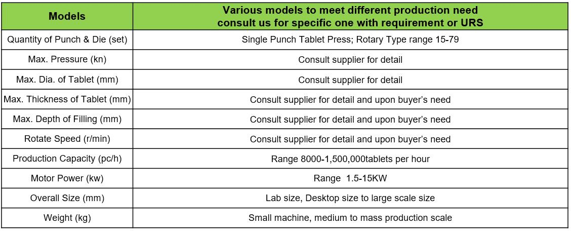 tablet-compression-machine-parameter