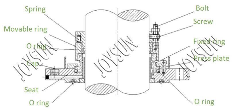 gelatin-tank-mechanical-seal