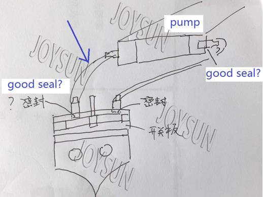 softgel-plunge-pipe